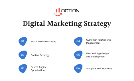 CiiAction Business Growth